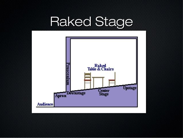 raked theatre